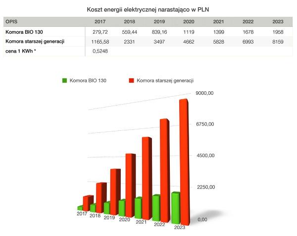1-koszty-zuzycia-energii-elelktrycznej