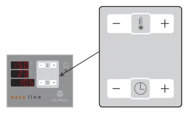 prostota-jeden-przycisk–jedna-funkcja